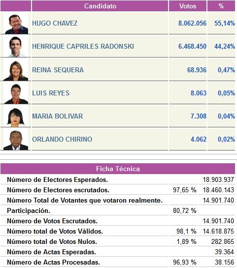 cifras_elecciones_venezuela.jpg