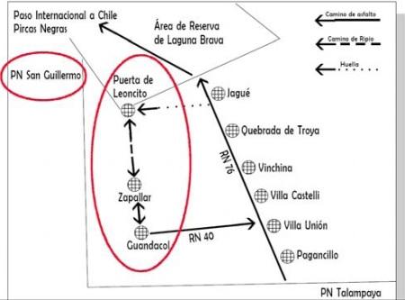 Mapa del camino alternativo de ripio utilizado por Barrick. Dptos. Felipe Varela, Gral. Lamadrid y Vinchina (La Rioja). Accesos a Parque Nacional y Reserva San Guillermo