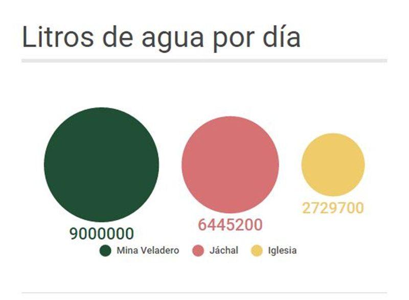 grafico_uso_del_agua.jpg