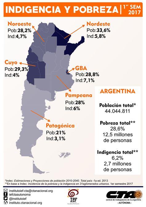 mapa_de_pobreza_-_1er_sem_2017.jpg