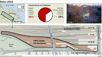 proyecto_retiro_2010000.jpg