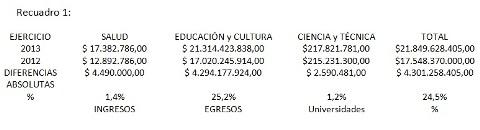 cuadro_1_presupuesto_universitario.jpg