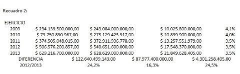 cuadro_2_presupuesto_educativo.jpg