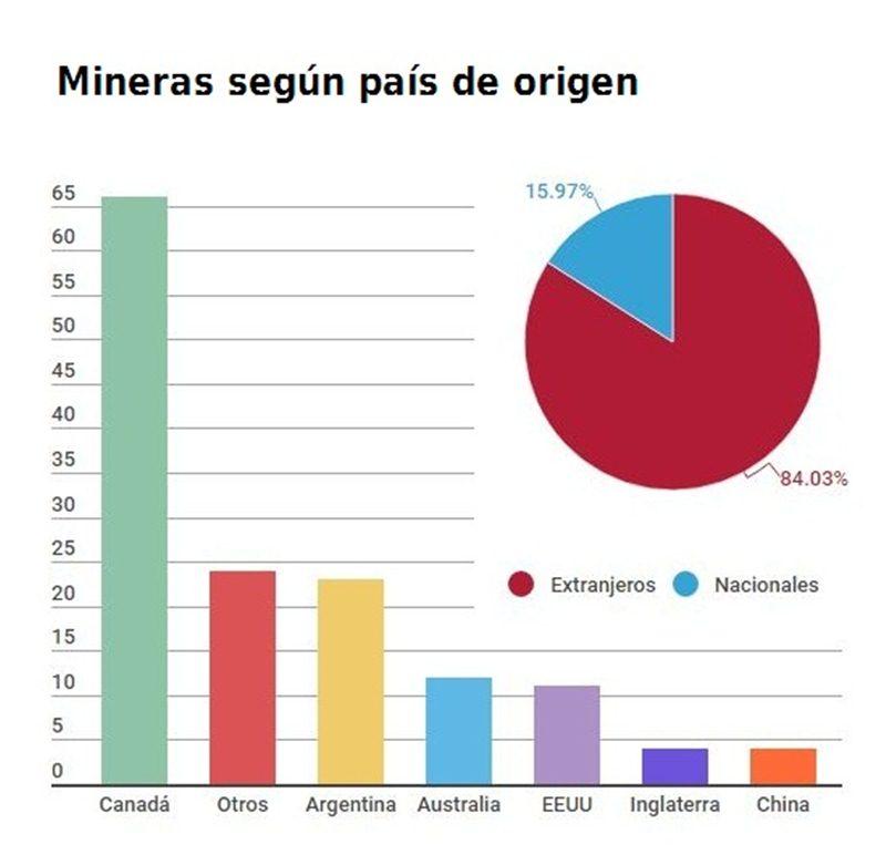 empresas_mineras_segun_pais_de_origen_2.jpg