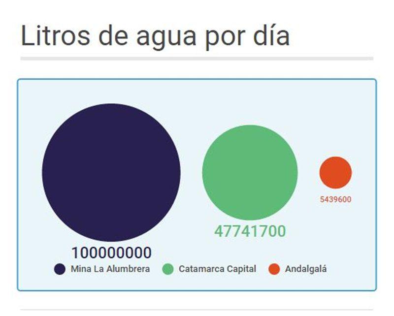 grafico_uso_del_agua_2.jpg
