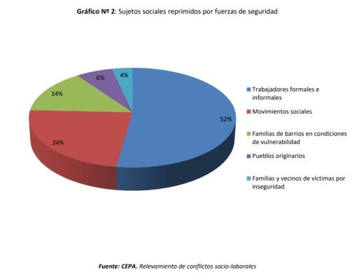 grafico_2-2.jpg